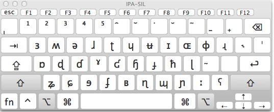 Alt+Shift on the IPA-SIL keyboard layout