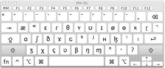 "What your keyboard will type in IPA-SIL when ""Shift"" is depressed"